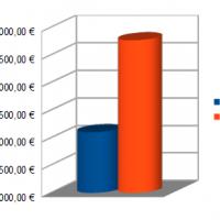 ZEH Graph 1